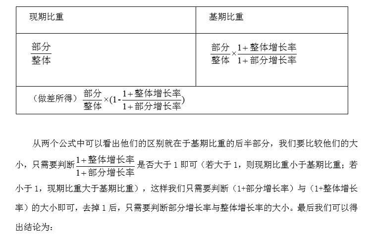 2019广西公务员行测资料分析要点:判断比重变化
