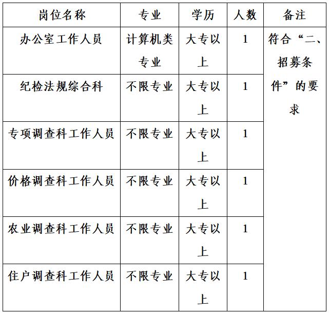 2020国家统计局贵港调查队招募就业见习人员6人公告